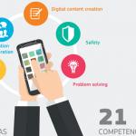 Il modello europeo DIGICOMP sulle competenze digitali