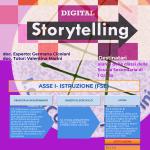 Cyber-telling: la storia